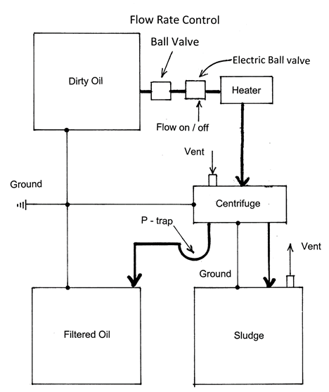 Piping Diagram | Centrifuge Piping Schematic Us Filtermaxx